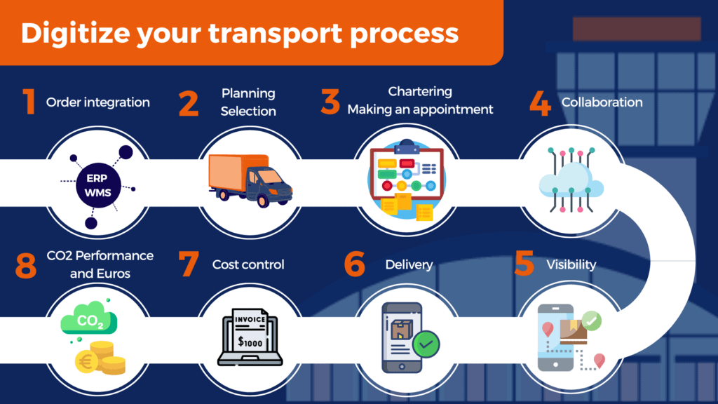infographics-digital-transport