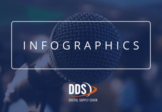 INFOGRAPHICS DDS TRANSPORT